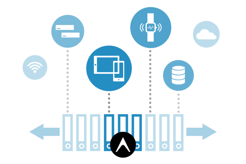 appdynamics microservices